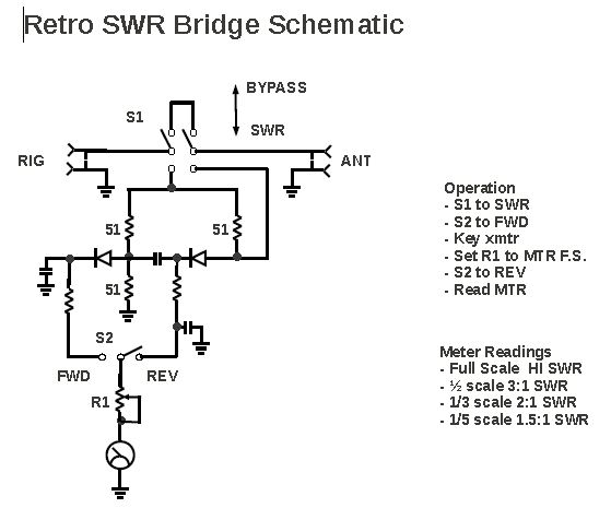 retro swr metertheory of operation
